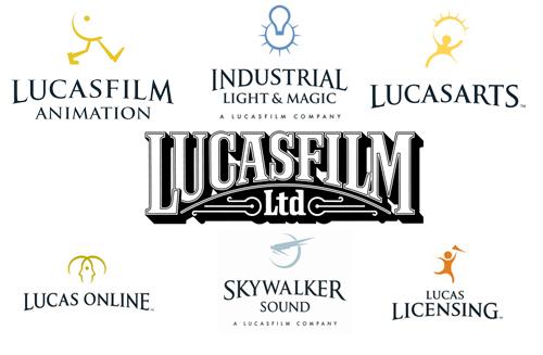 Lucasfilm et ses filiales