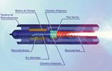 Schéma d'une torche plasma qui rappelle étrangement celui d'un sabre laser