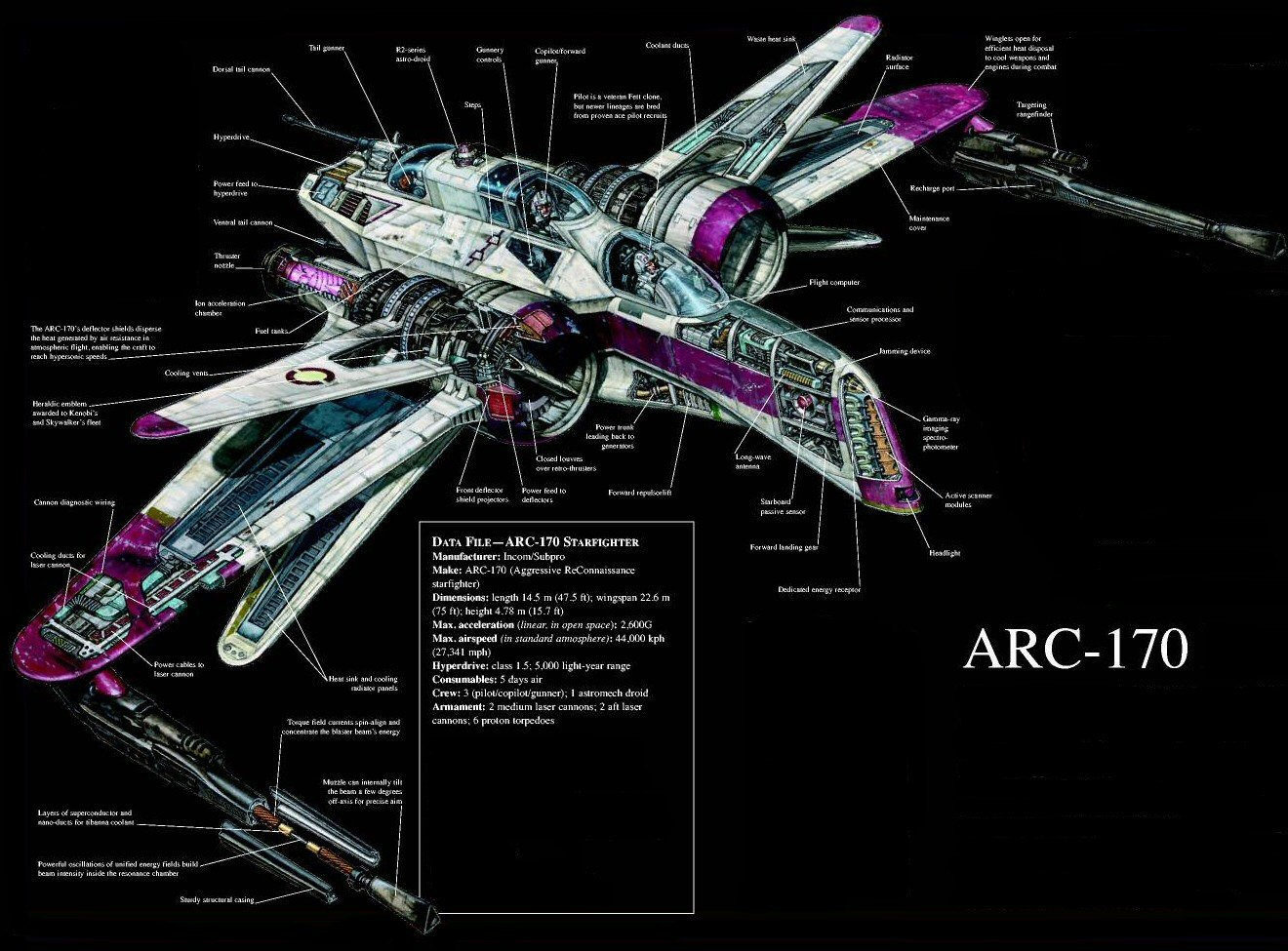 x wing star fighter schematics x get free image about wiring diagram. Black Bedroom Furniture Sets. Home Design Ideas