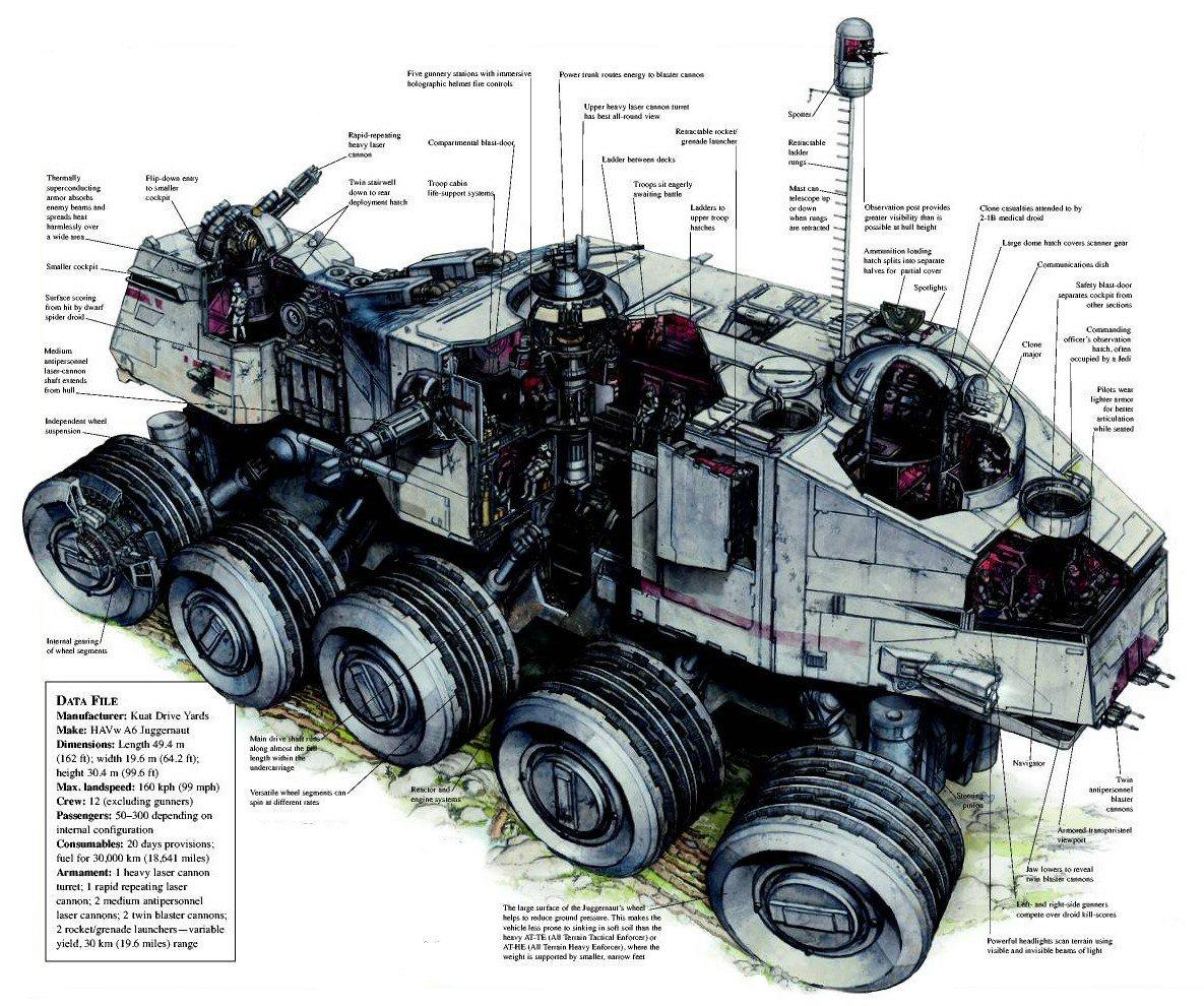 Juggernaut Havw A6 Encyclop 233 Die Star Wars Universe