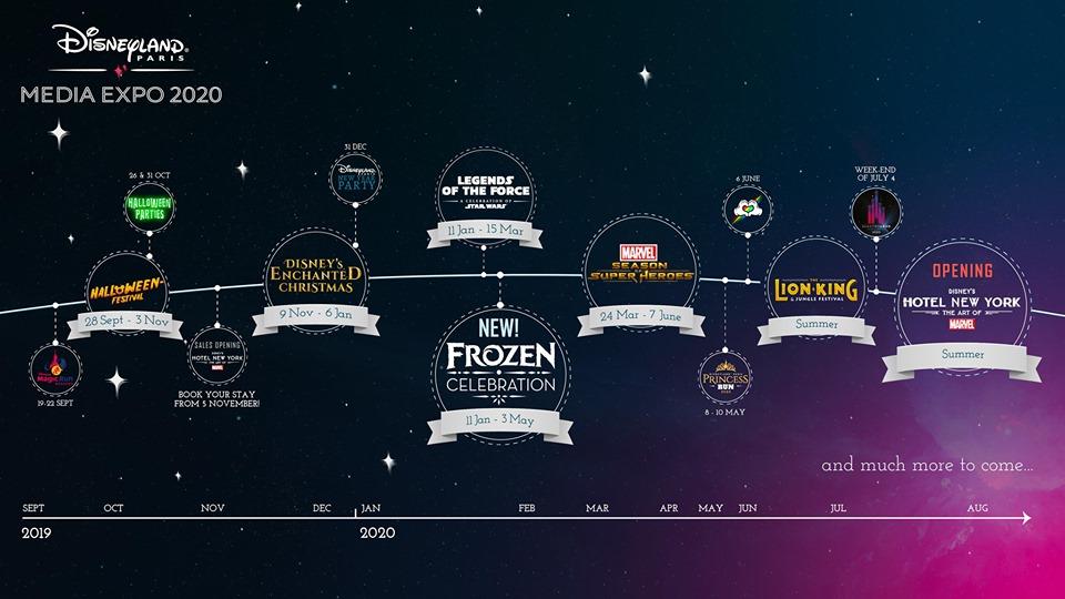 Planning Disneyland Paris 2020