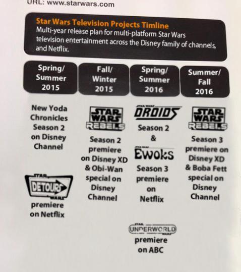 Planning SW