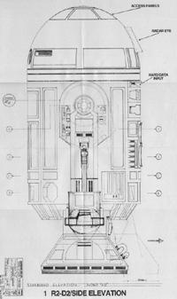 Plan R2D2