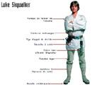 La tenue de Luke du temps ou il était fermier