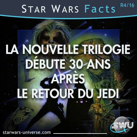 Star Wars : Le Réveil de la Force sortie le 16 décembre 2015