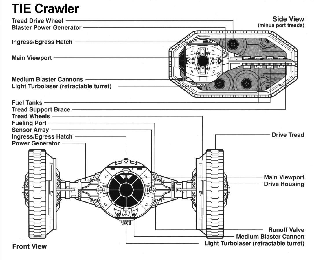 Tie Crawler Encyclop 233 Die Star Wars Universe