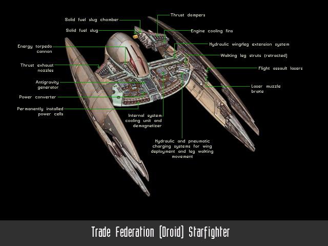 Chasseur vautour encyclop die star wars universe - Lego star wars vaisseau droide ...