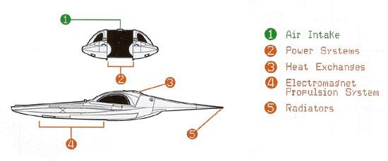 Airspeeder XJ-6 Hot Rod