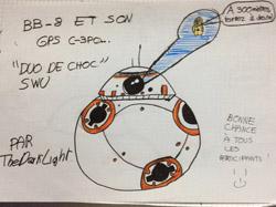 C-3PO le pro !