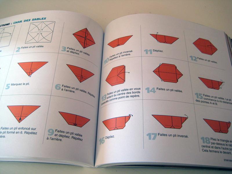 Exemple de schémas