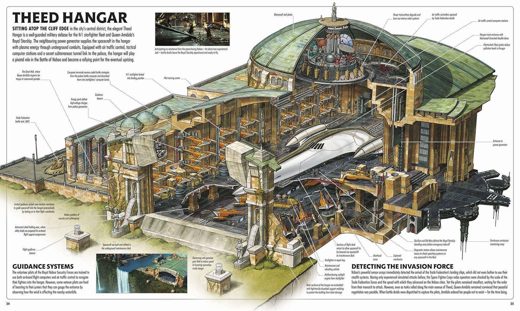 Les lieux embl matiques de la saga star wars litt rature star wars universe - Drop shipping home decor plan ...