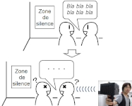 Comment apporter le silence avec le speech jammer © Kazutaka Kurihara